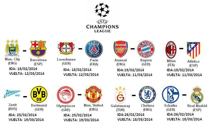 Champions League 2013-2014 | ma+s