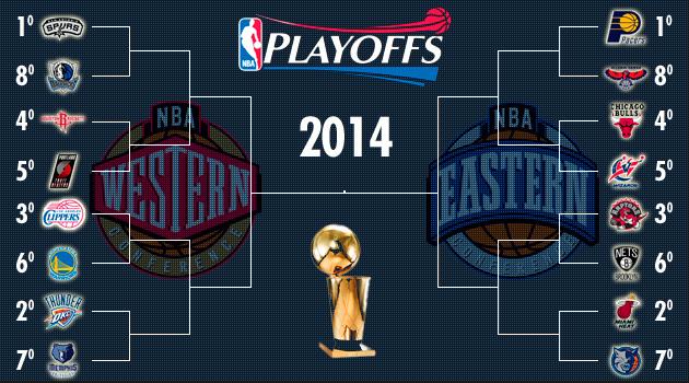 20140420205510-playoffs2014.jpg