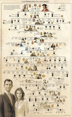 20150210125555-arbol-genealogico-borbones.jpg