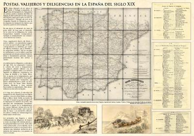20170321112348-postas-y-diligencias-espana-sxix.jpg