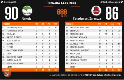 20200215042427-acb2019-20-copacuartos.jpg