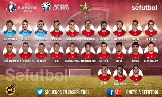 OFICIAL: Estos son los 23 convocados para los partidos ante Bielorrusia y Alemania